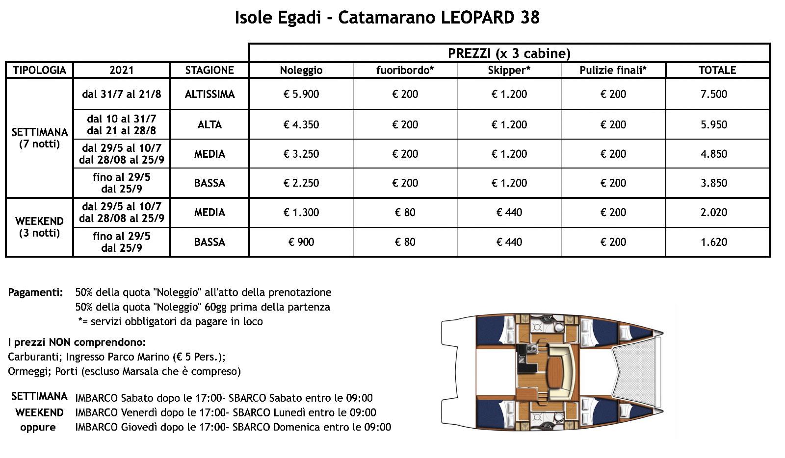prezzi-catamarano-leopard-2021